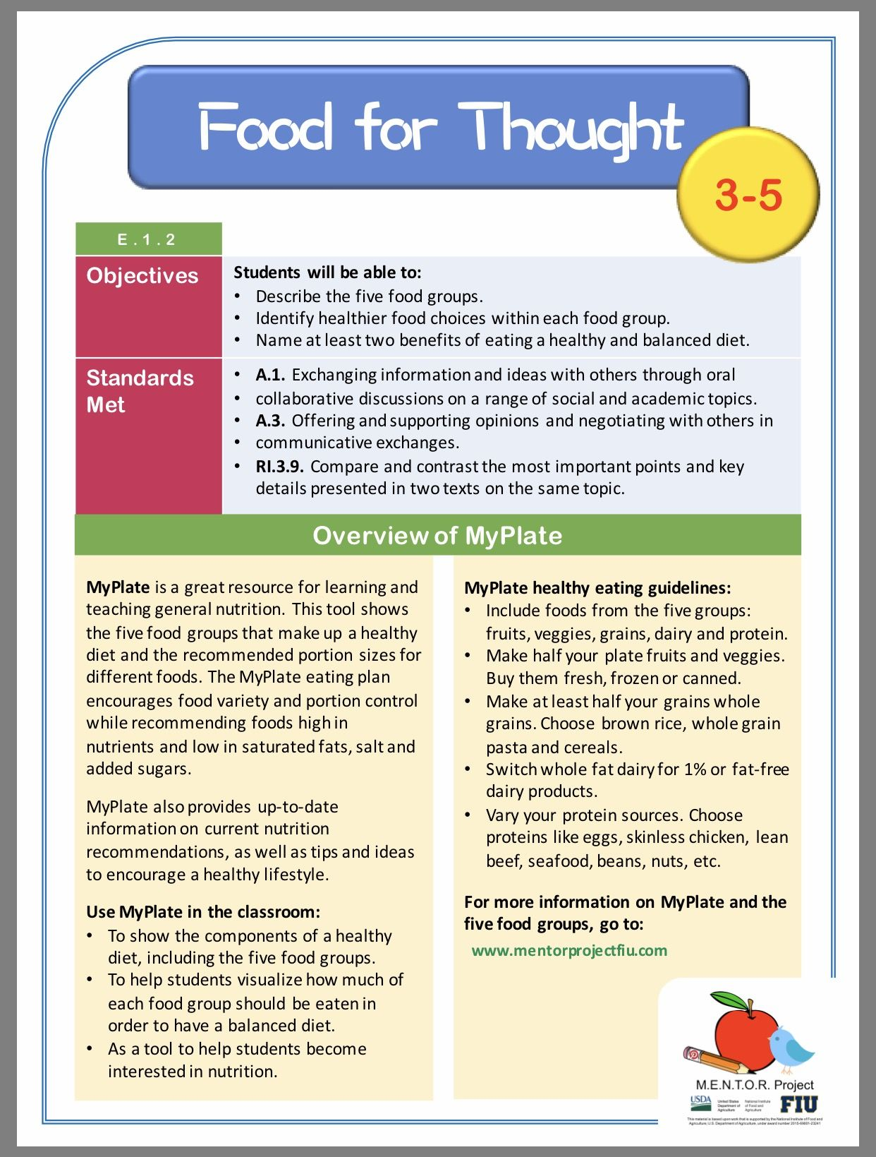 General Nutrition English Lesson Plan For Grades 3 5
