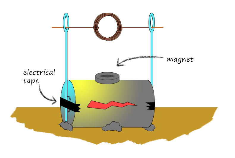 How to Make a Simple Electric Motor | Adventures in Electricity