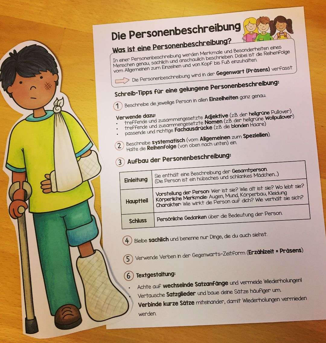 Personenbeschreibung Grundschule Anleitung