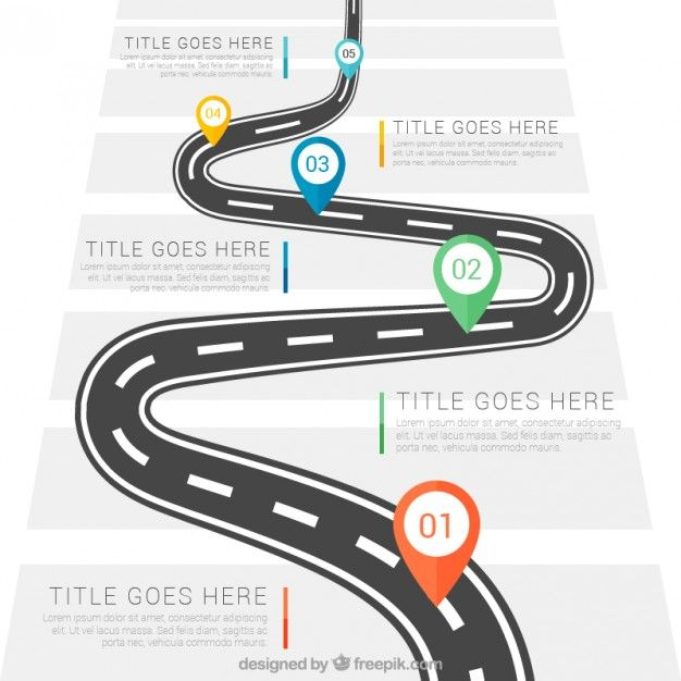 free roadmap templates. filemil-std-105 d quick ref tablejpg six, Powerpoint templates