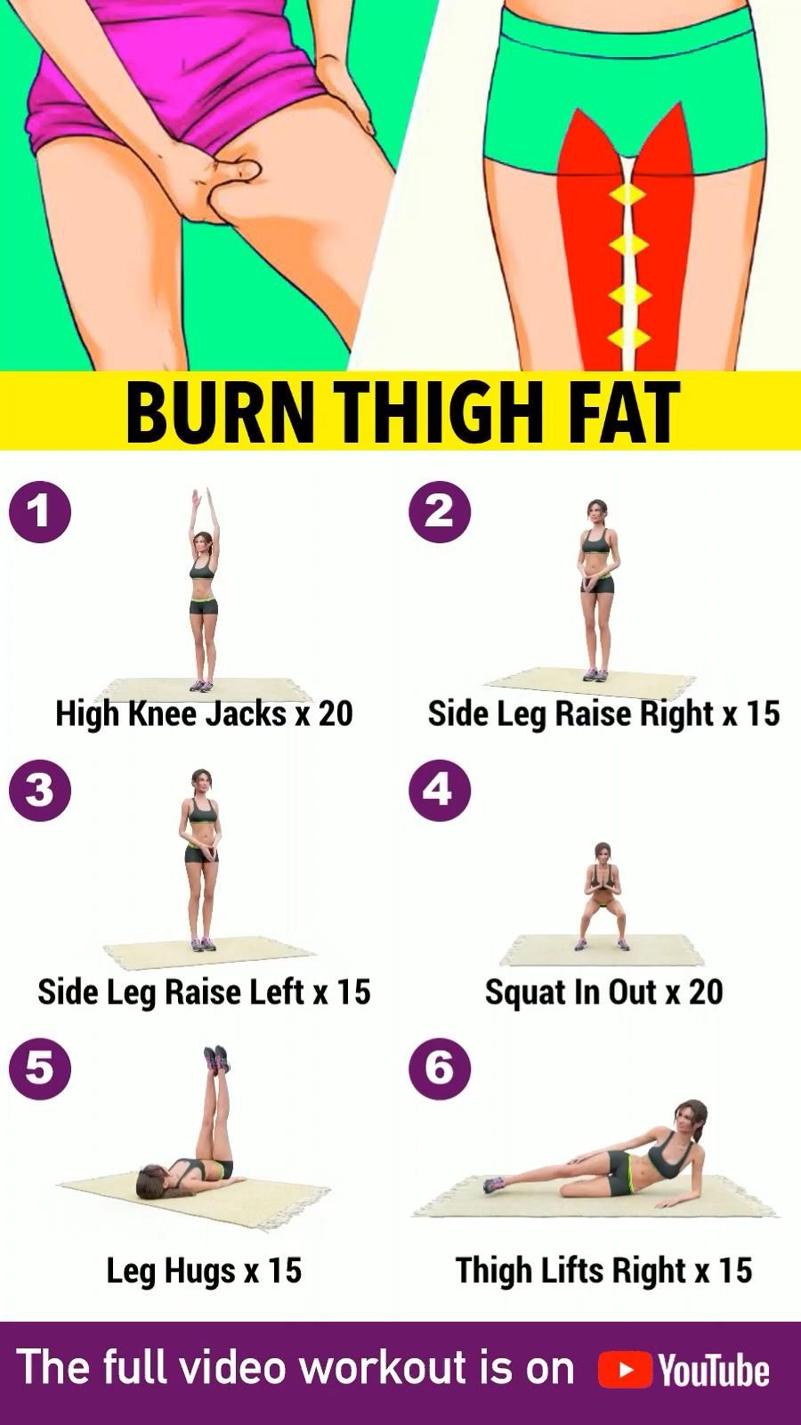 Best exercise to burn thigh fat fast