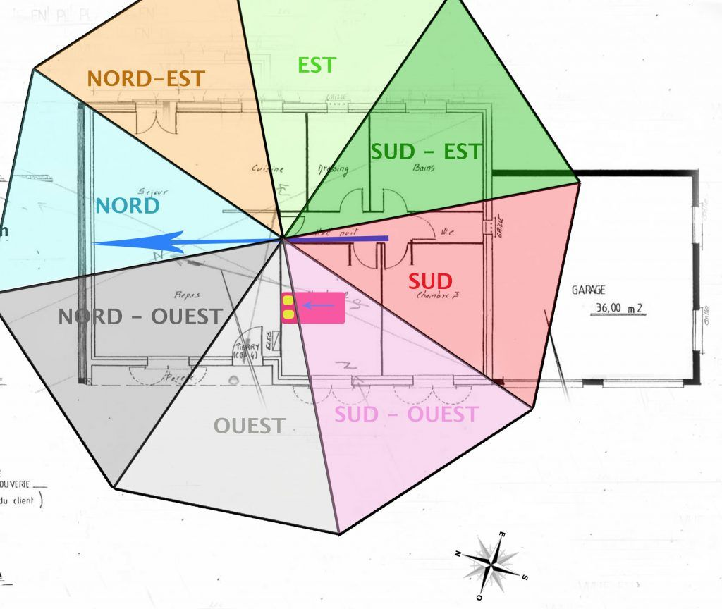 orientation lit orienté Nord | feng shui en 2019 | Feng shui ...