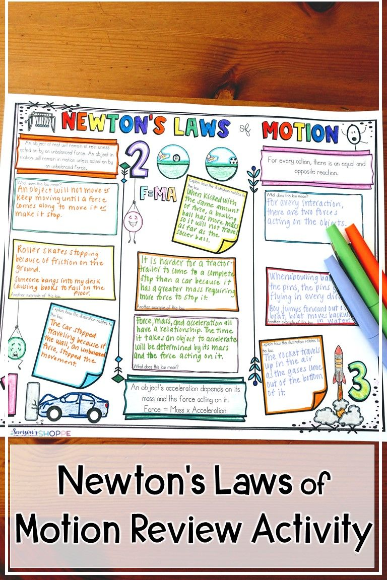 Newton's Laws of Motion Sketch Note Graphic Organizer