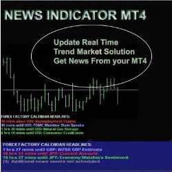 Important Solutions For News Trading Strategy In Step By Step