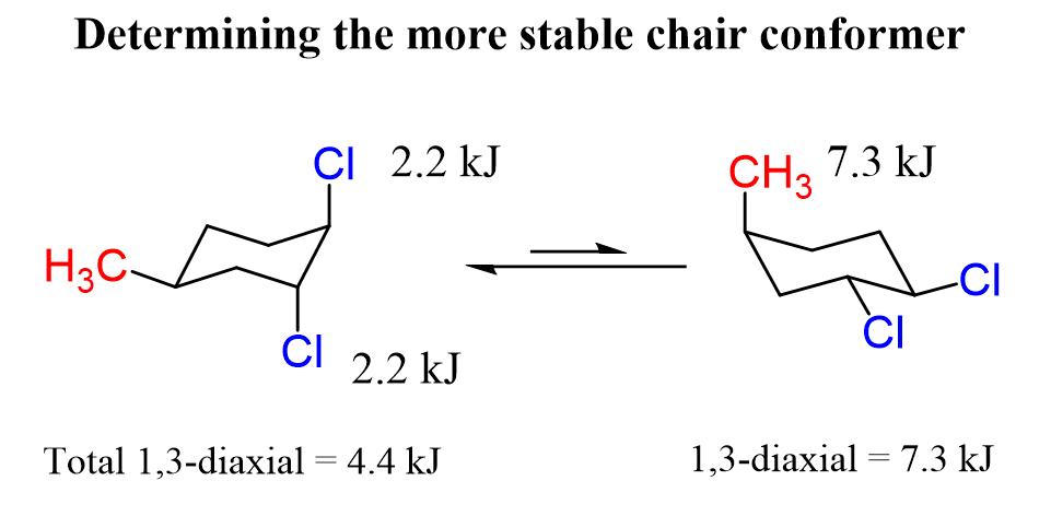 Methyl Dichlorocyclohexane Chair Ring Flip More Stable Chair Diaxial Methylation Methyl Group Chemistry