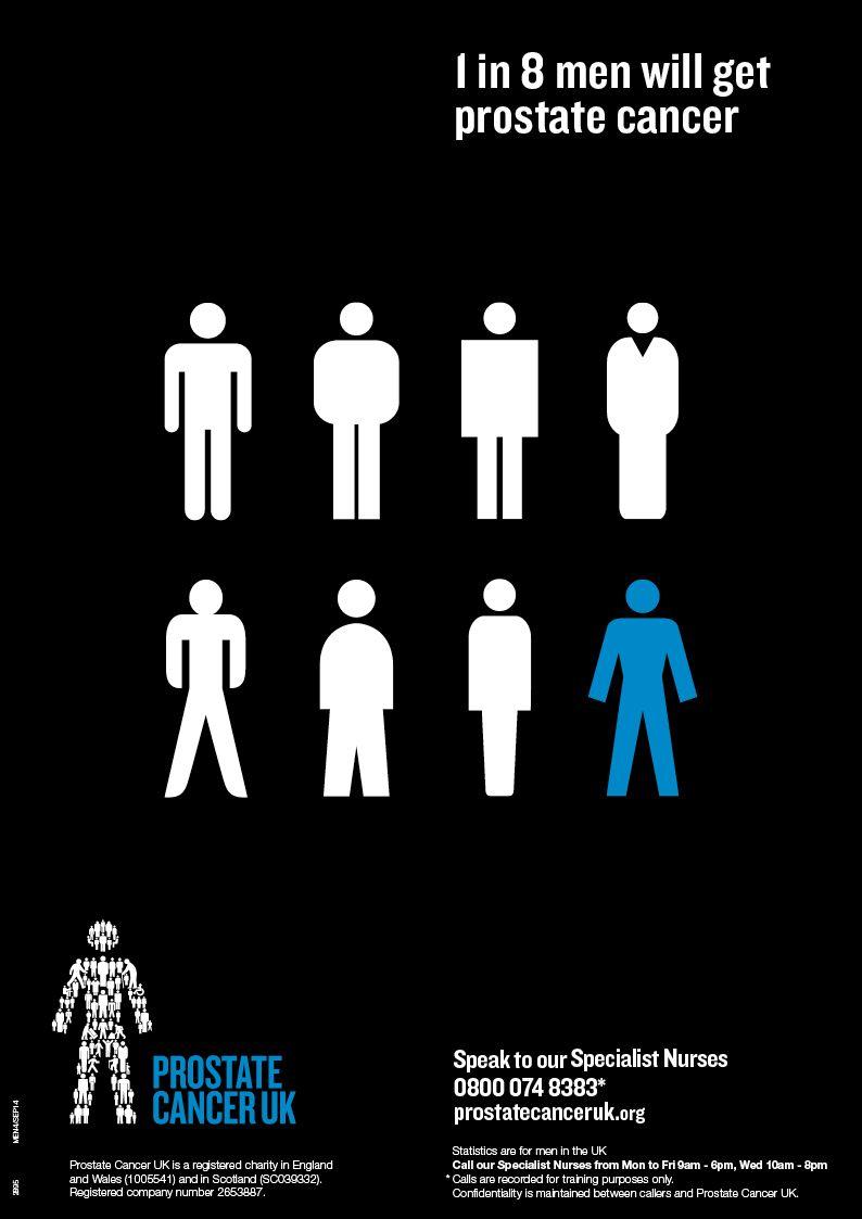 1 In 8 Men Will Get Prostate Cancer