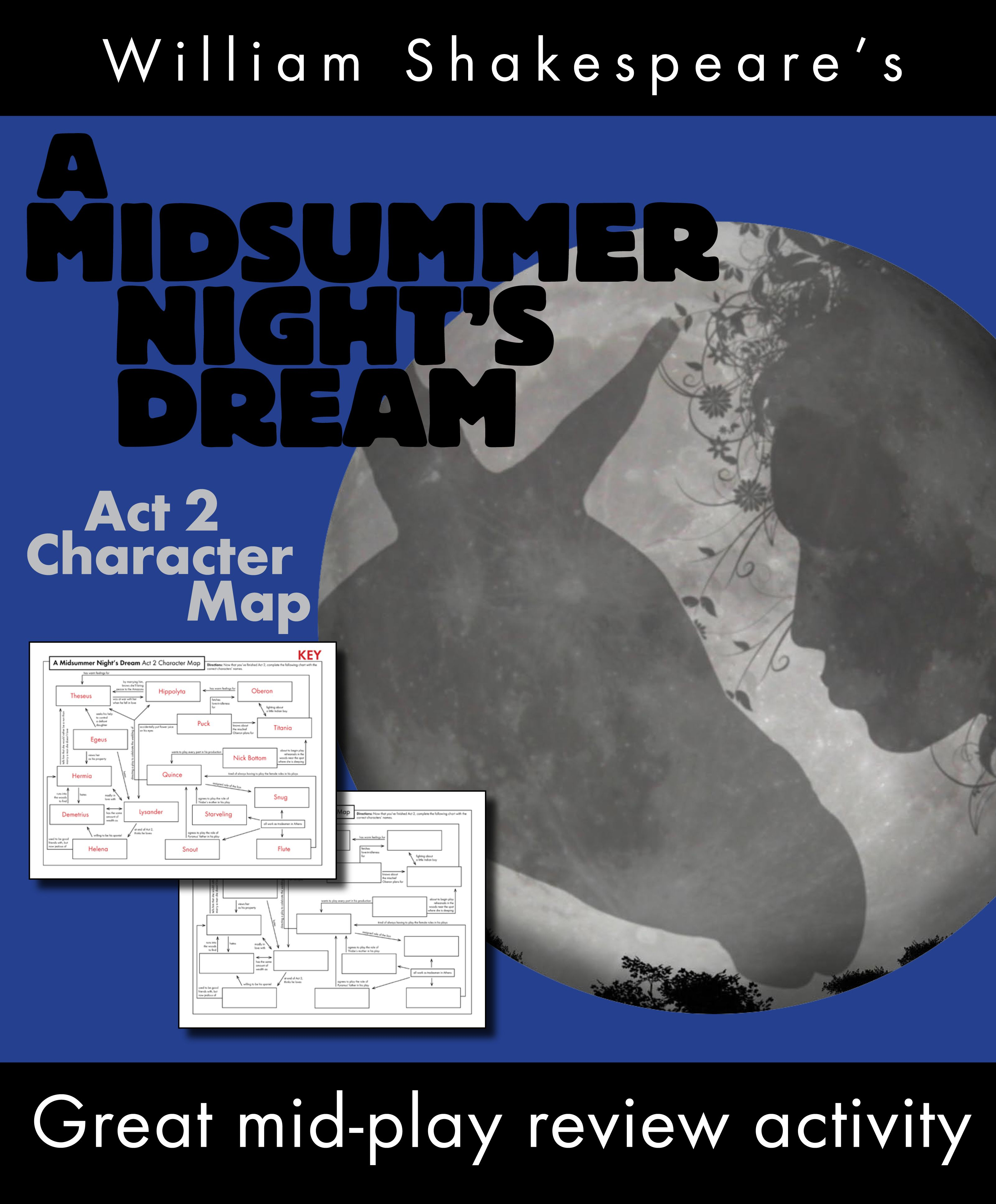 A Midsummer Night S Dream Act 2 Character Map Review Activity