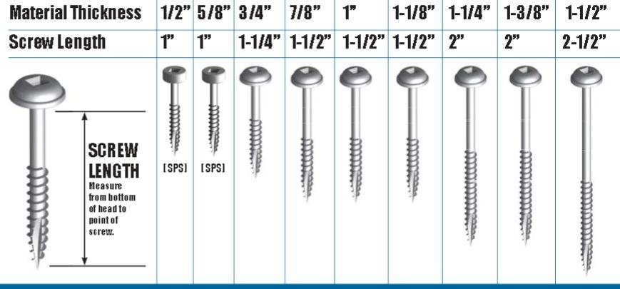 Selecting the correct Kreg pocket hole screw