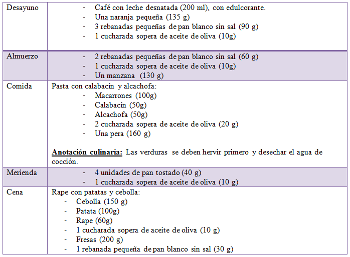Dieta para paciente insuficiencia renal cronica pdf