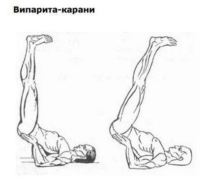Упражнение для омоложения