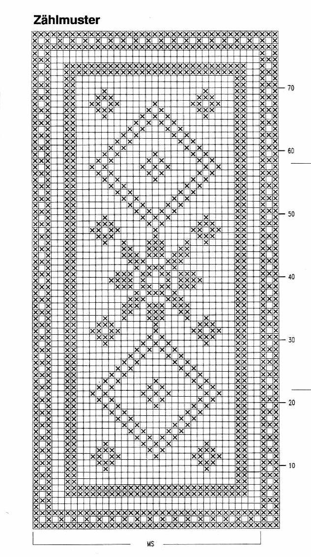 Grafico passadeira de croche