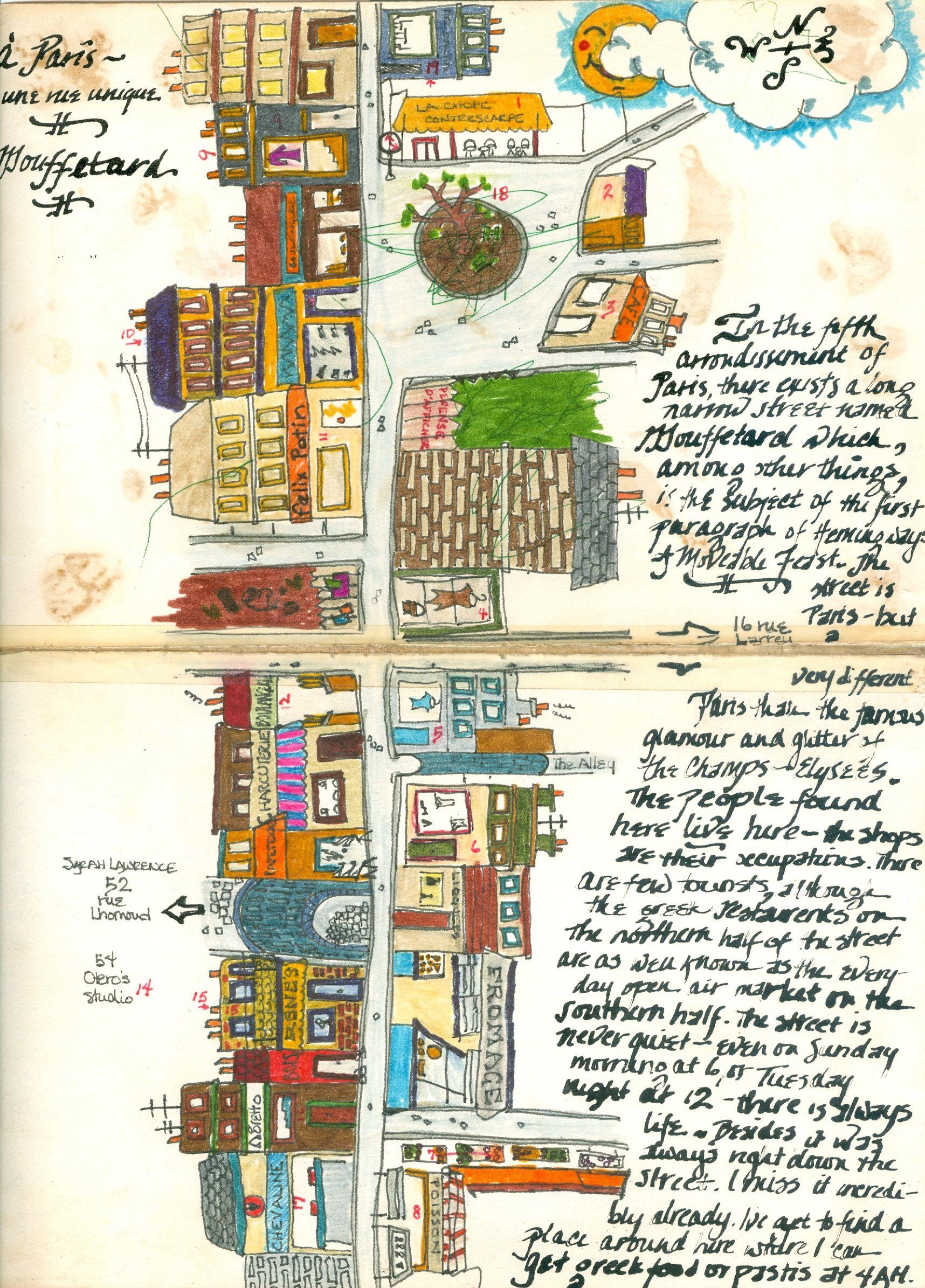 Rue Mouffetard market Paris  Paris  Pinterest  Paris