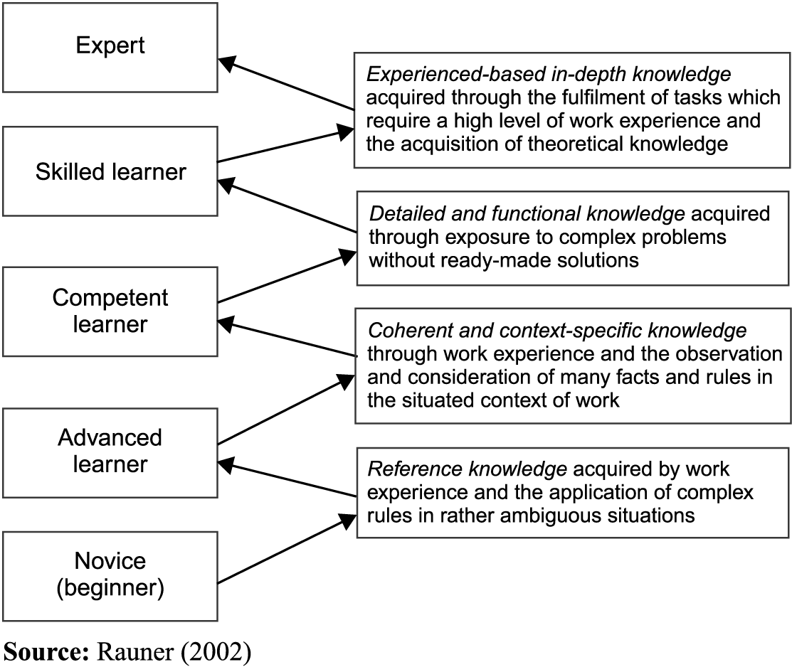 articles on critical thinking in nursing