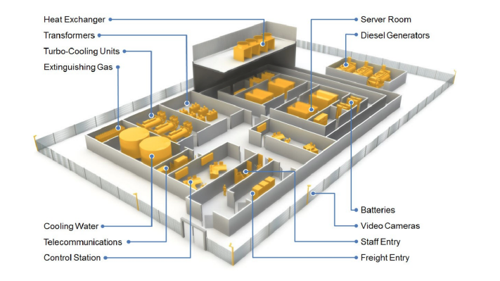 Hard Facts On Smart Classroom Design Ideas Guidelines And Layouts ~ Data center floor plan control