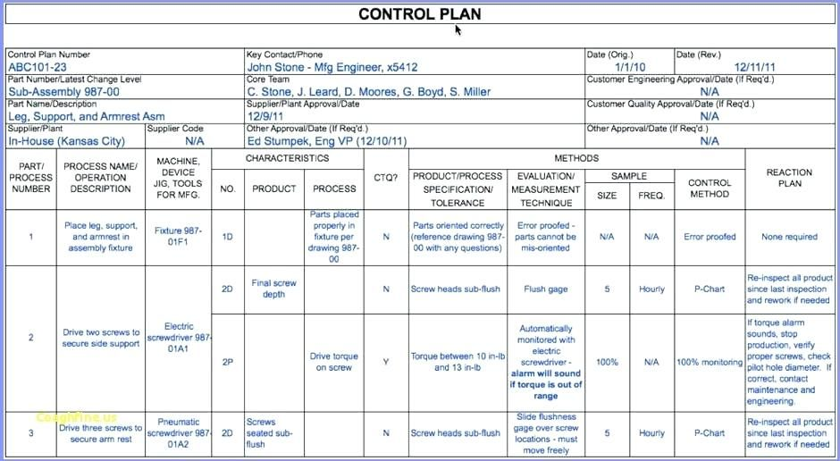 Quality Assurance Plan Template How To Plan Business Template