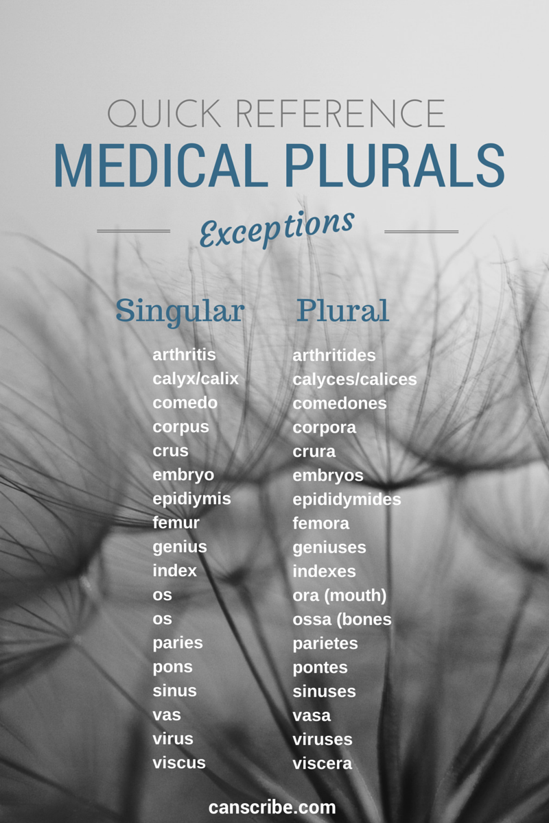 Complete list of medical plural exceptions
