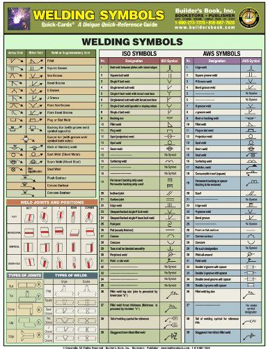 Welding Symbols Quick Cards Builder S Book Inc Arch