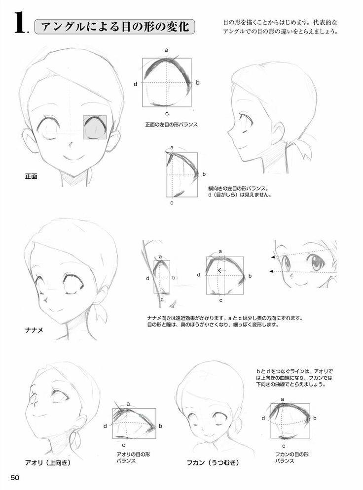 Manga Anleitung