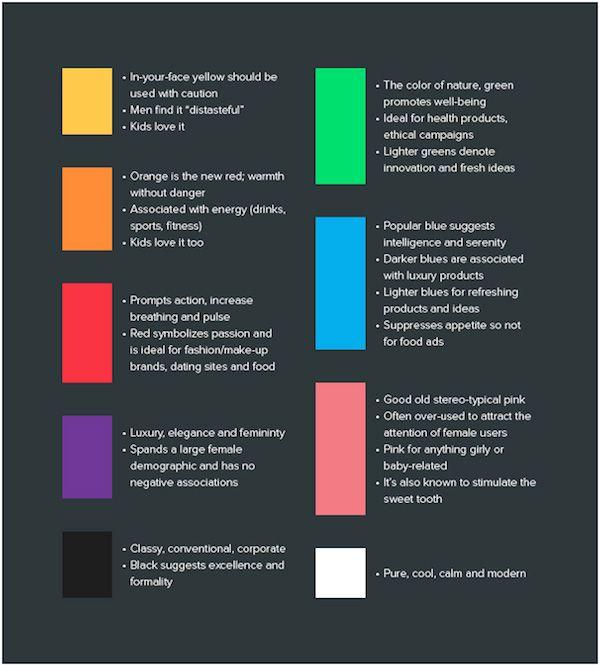 Understanding Color Psychology for Impactful Web Design Colour - fresh define blueprint design
