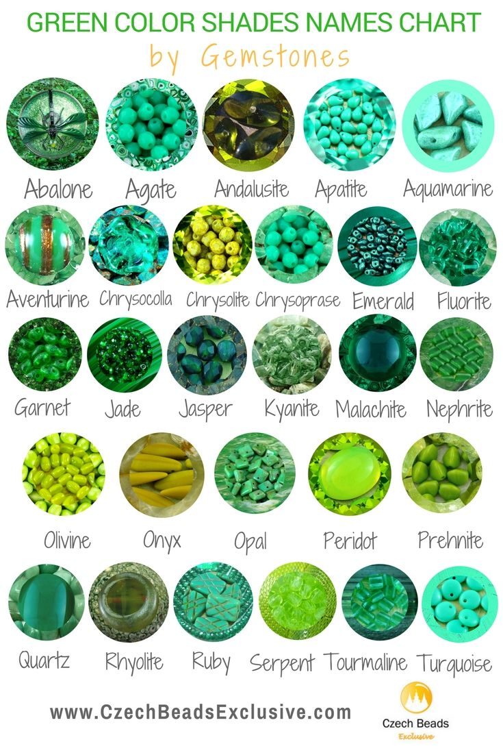 Green Color Shades Names Chart By Gemstones: For Beads, Buttons ...
