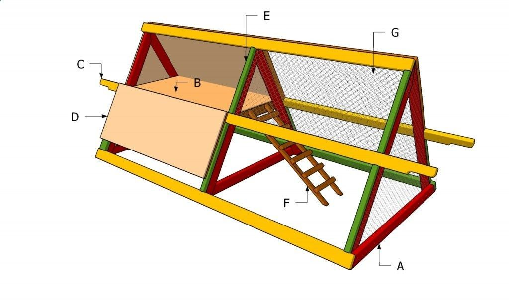 Chicken Coop - construire-un-poulailler-conseils-diy-13 Building a chicken coop does not have to be tricky nor does it have to set you back a ton of scratch.
