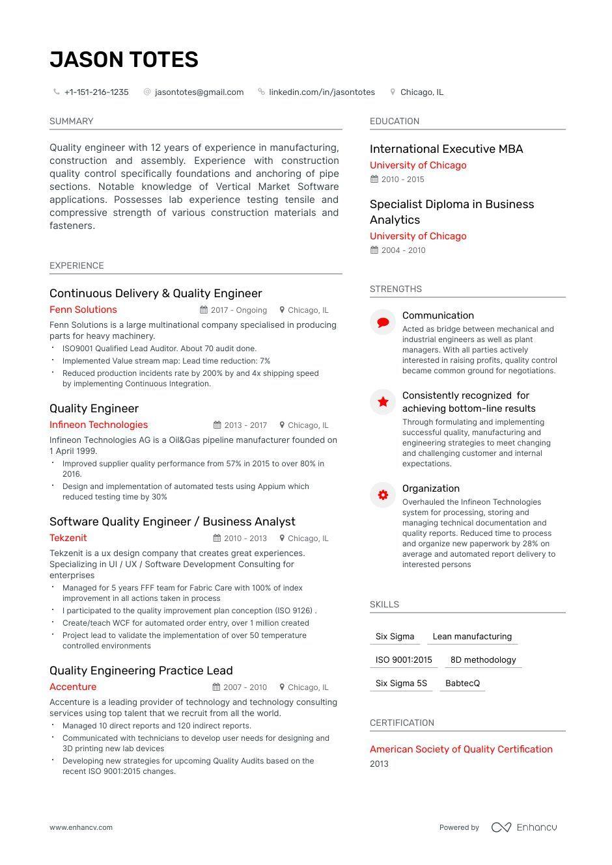 15++ Quality control resume summary ideas in 2021