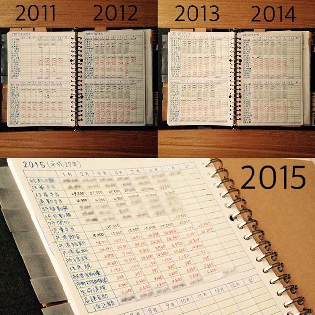づんの家計簿 皆さんは給与明細などは家計簿にどうまとめていますか