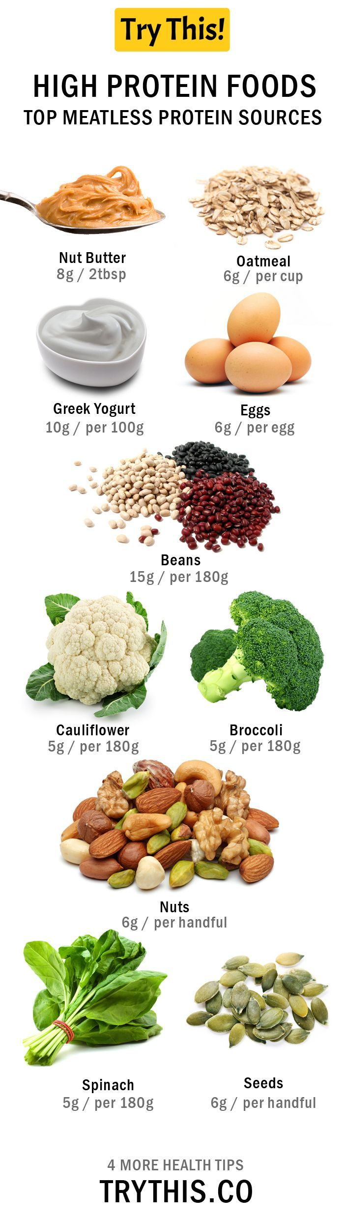 High Protein Foods Top Meatless Protein Foods High