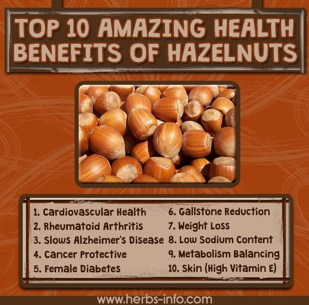 infographic are hazelnuts the  best for your diet