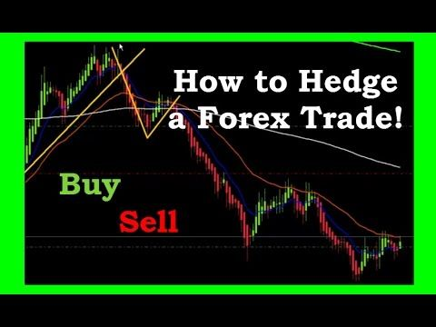 Forex hedging save from stopout