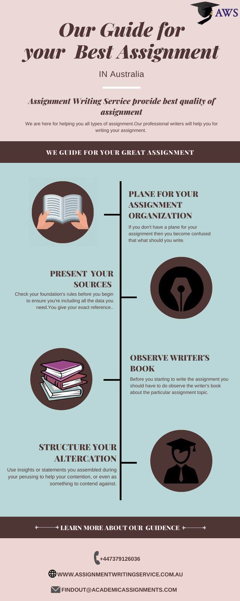 Dissertation writing service projectsdeal
