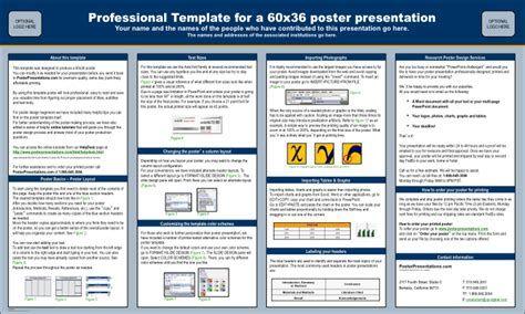 image result for nursing poster presentation medical posters