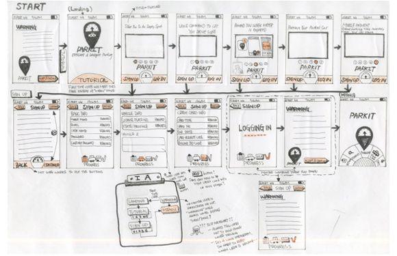 mobile design wireframe  u0026 mockup sketches 07