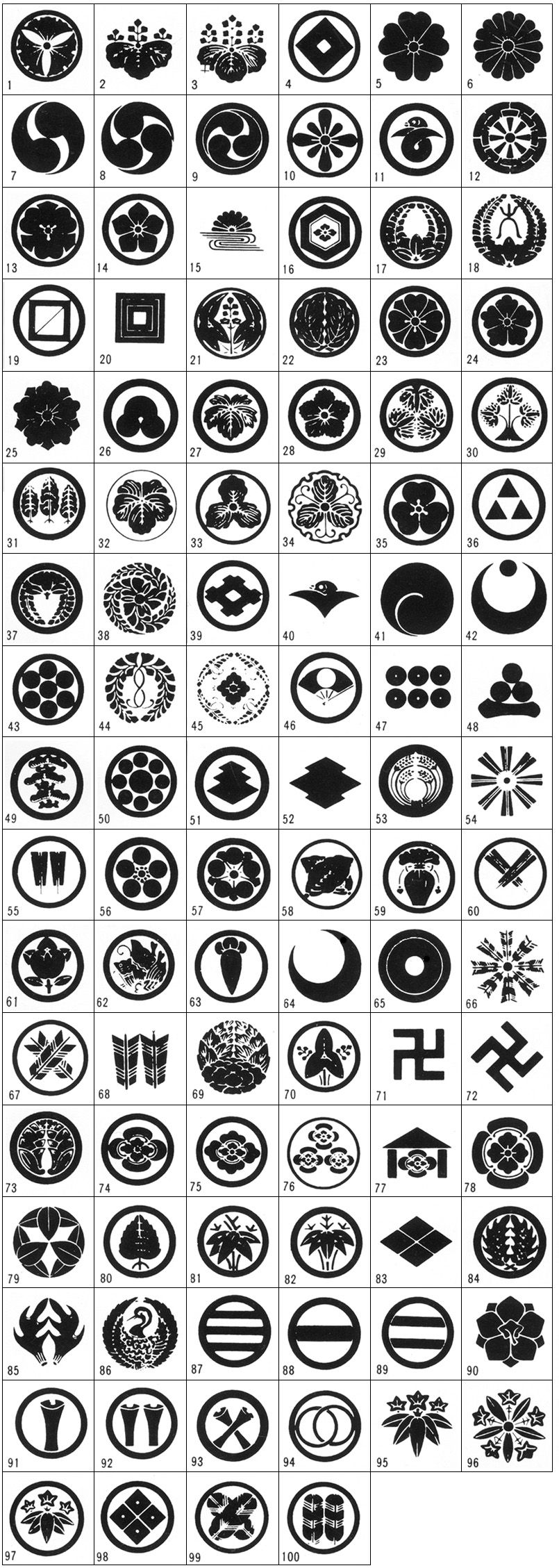 Kamon 家紋 - Japanese emblems used to decorate and identify an individual or family. Similar to the coats of arms in Europe.