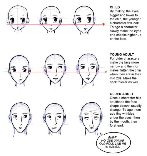 Anime drawing tips google search