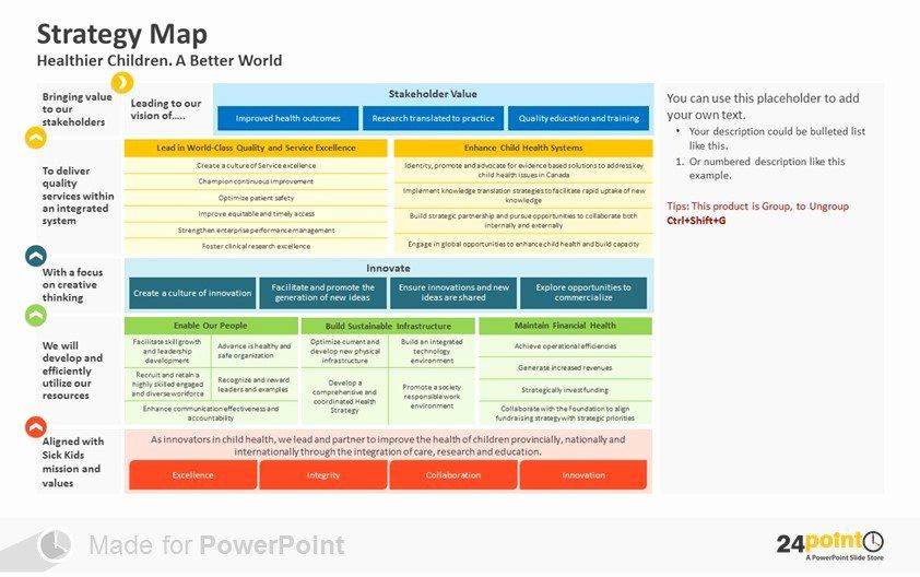 Strategic Plan Ppt Template Unique Examples Of How to