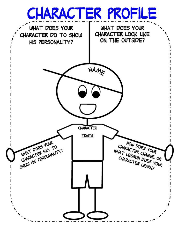 Character Profile Organizer  A Great Article About Character