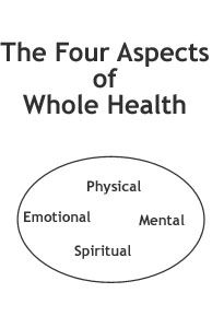 The four aspects of whole health healing.