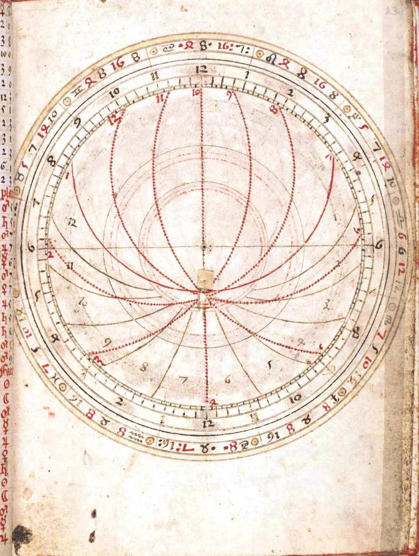 000 Astronomy Chart 17th Century (1) Astronomy