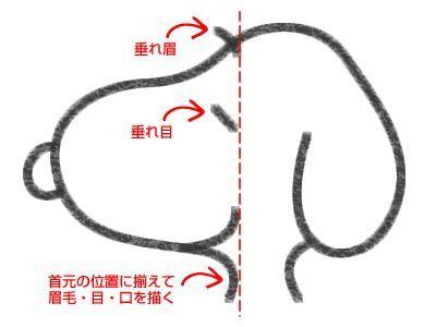 スヌーピーのイラストの簡単な書き方 Step2スヌーピーの眉毛目口を