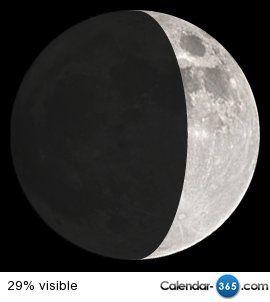 Current Moon Phase 2016 Moon Phases Current Moon Phase Moon