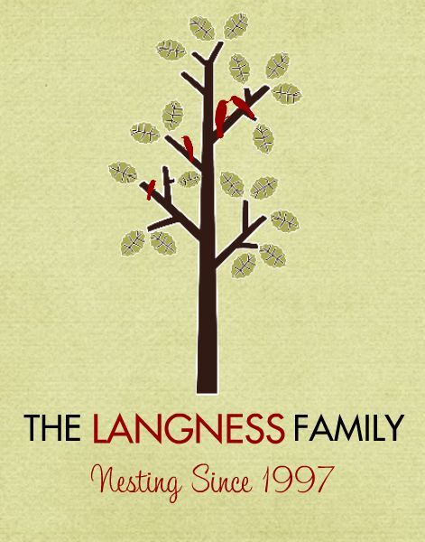 Family Tree 11x14 Poster Template Id 80951 Creative Genealogy