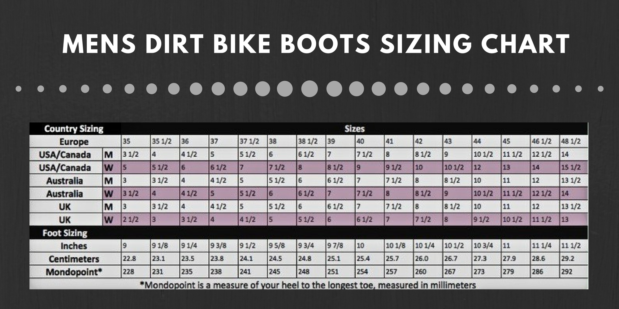 Dirt Bike Boots The Definitive Guide To Selecting Sizing And