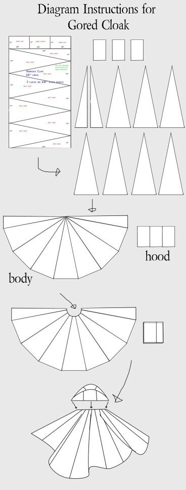 Gored cloak diy instructions | Fashion - Clothes (X) | Pinterest ...