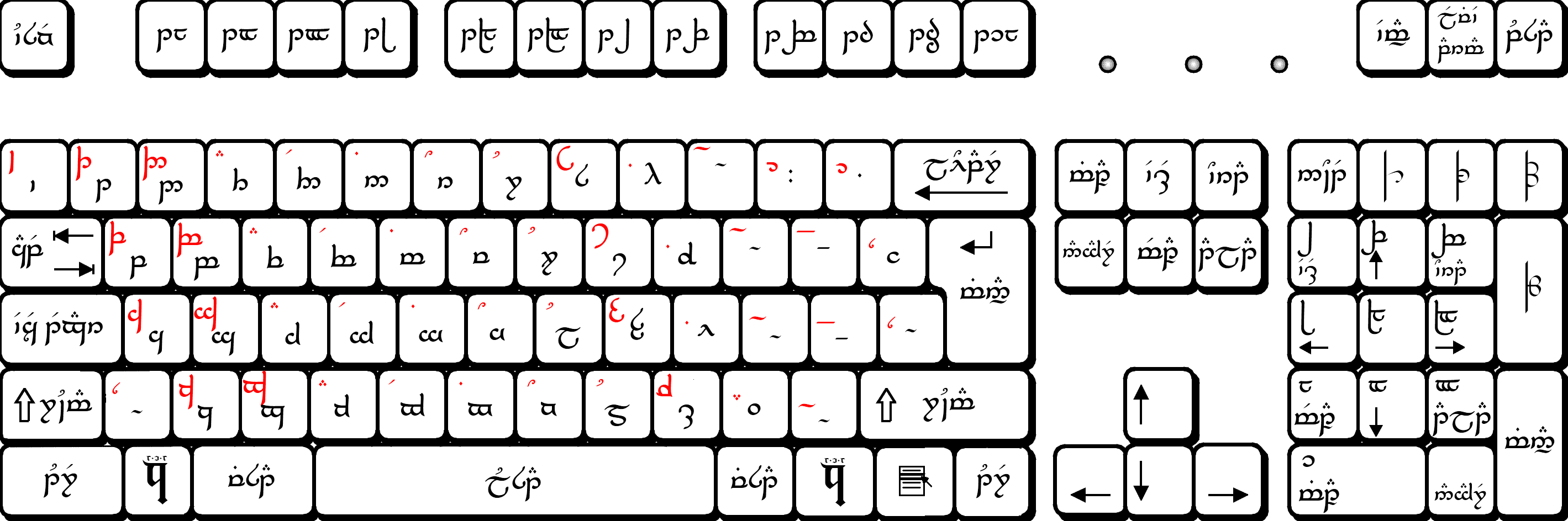 The all elvish tengwar keyboard quenya101 the lord of the the all elvish tengwar keyboard quenya101 biocorpaavc Choice Image