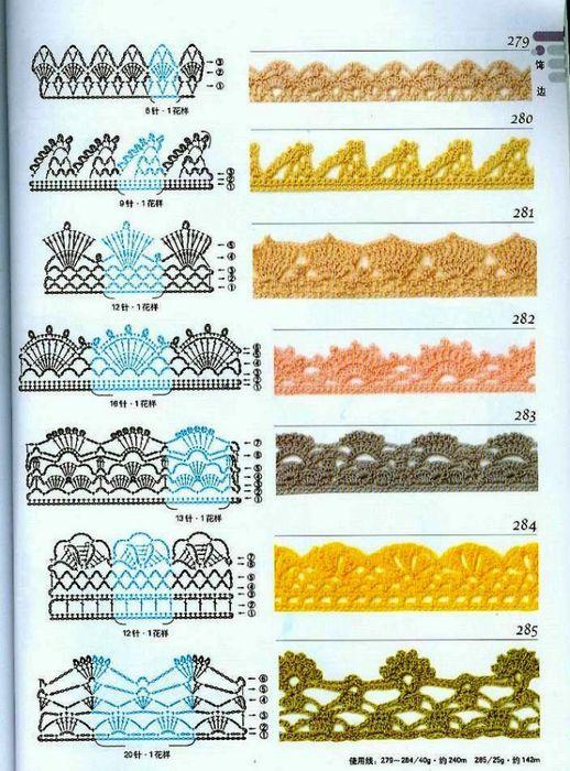 SOLO PUNTOS: Bordes, puntillas crochet | Crochet Encajes y Puntas ...