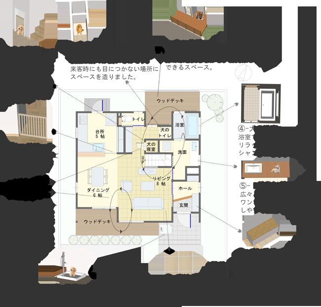 犬とトモニ暮らす家平面図建築設計 犬と暮らす家 ペットと暮らすインテリア インテリア おしゃれ リビング