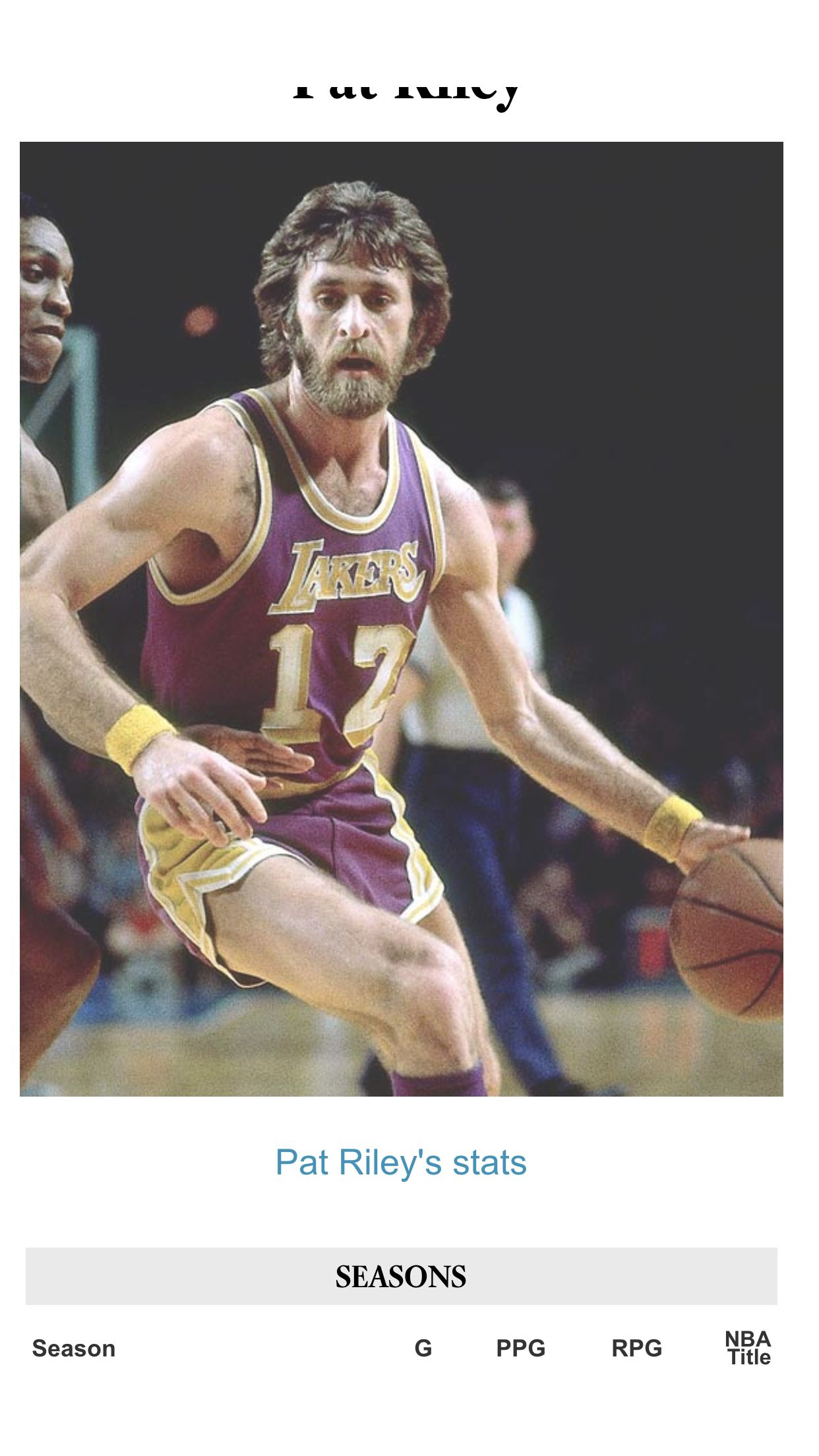 Pin By Bruce Reaves On Nba Pat Riley Nba Players Lakers