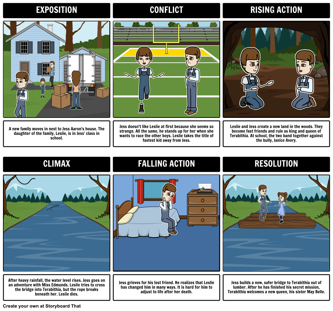 Bridge to terabithia plot diagram in this activity students can bridge to terabithia plot diagram in this activity students can create a storyboard capturing pooptronica