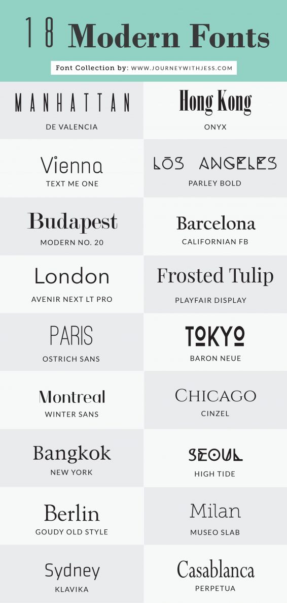 Typography Typography Manuscrite En 2020 Typographie Moderne Polices Modernes Police D Ecriture